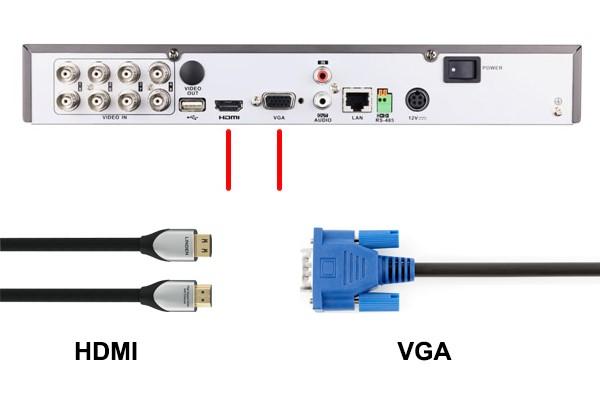 کابلکشی اختصاصی برای سیگنالهای VGA و یا HDMI
