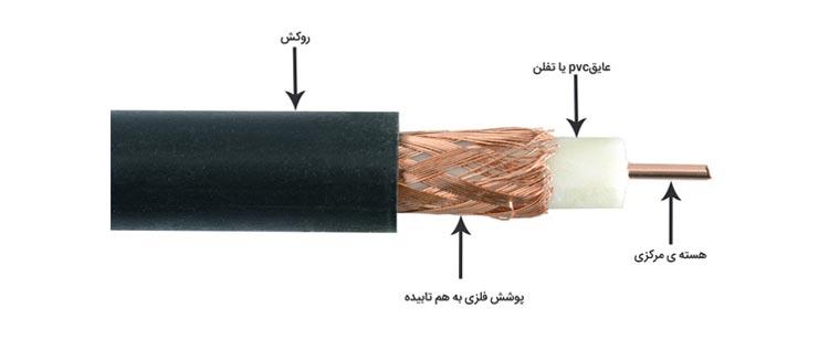 جنس کابل کواکسیال